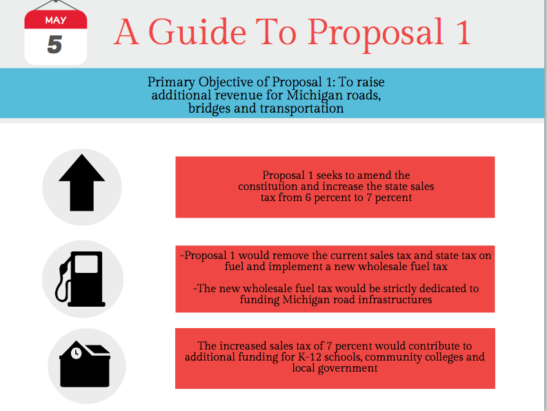 A guide to proposal 1