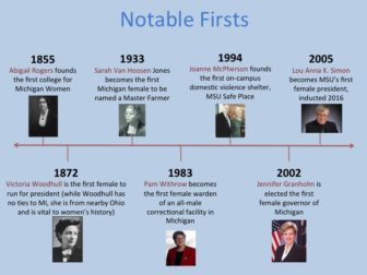 Powerful women who have made notable firsts.