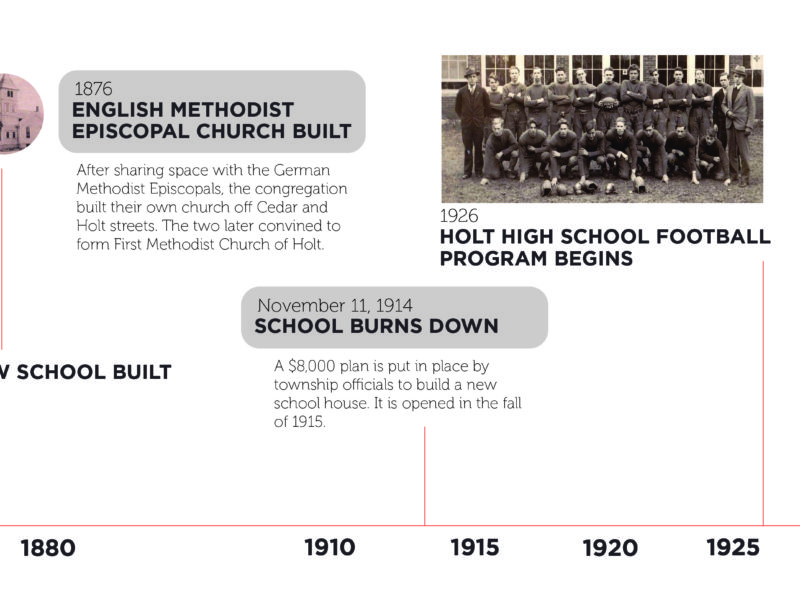 History of Holt