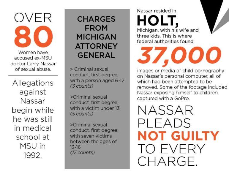 nassar infographic