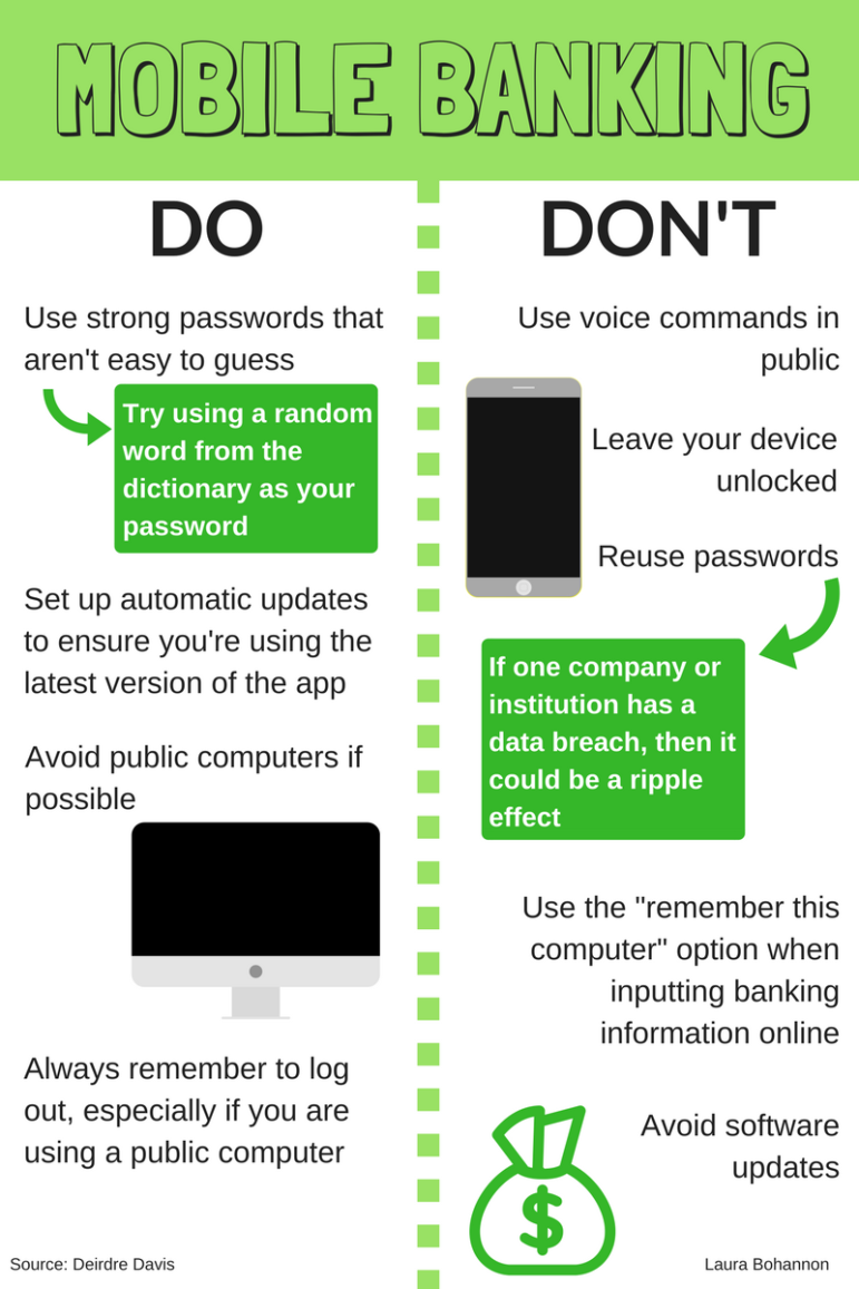 Mobile banking dos and don'ts