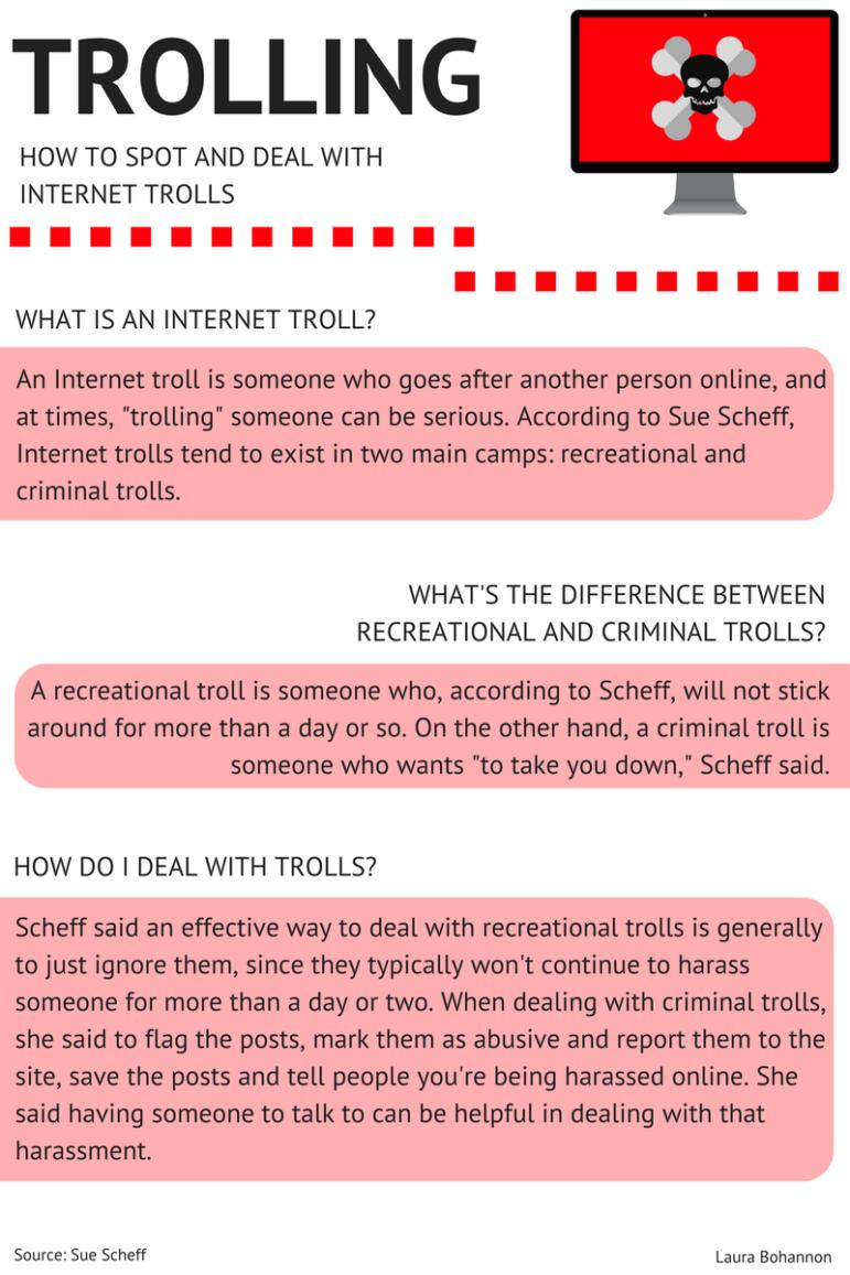 Sue Scheff discussed different types of trolls