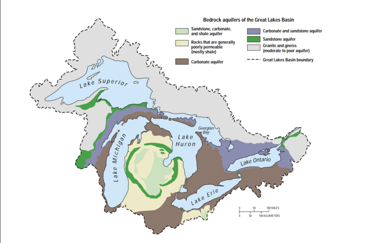 This map shows the geographical composition of Great Lakes Basin surface freshwater and groundwater.
